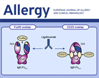 10-04-2020 Allergy Review
