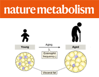 06-07-2020 Nature Metabolism Publication